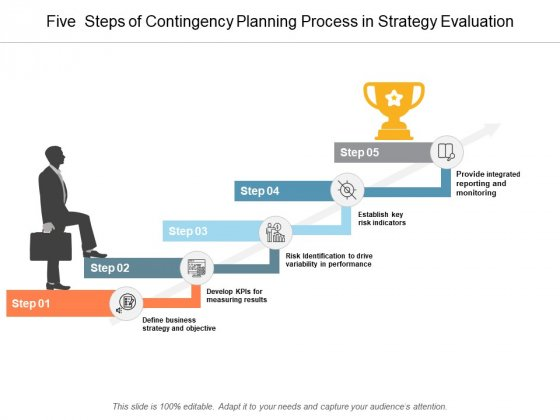 Five Steps Of Contingency Planning Process In Strategy Evaluation Ppt PowerPoint Presentation Layouts Structure