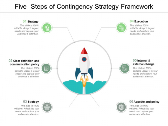 Five Steps Of Contingency Strategy Framework Ppt PowerPoint Presentation Ideas Format