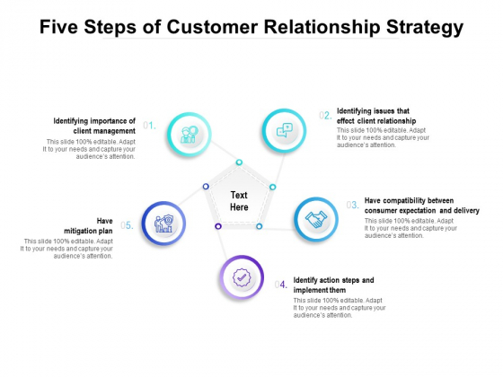Five Steps Of Customer Relationship Strategy Ppt PowerPoint Presentation Infographic Template Background Designs