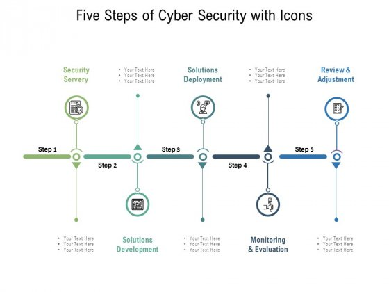 Five Steps Of Cyber Security With Icons Ppt PowerPoint Presentation Model Samples