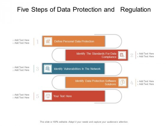 Five Steps Of Data Protection And Regulation Ppt PowerPoint Presentation File Tips PDF