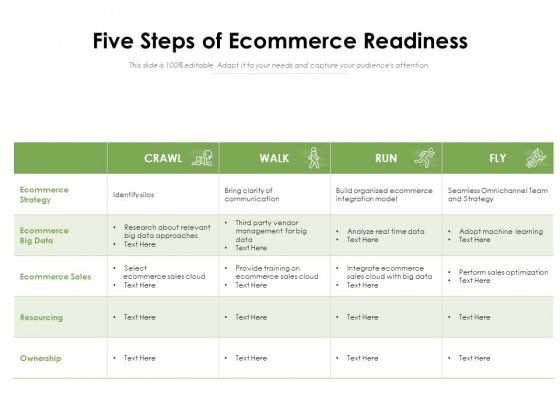 Five Steps Of Ecommerce Readiness Ppt PowerPoint Presentation Gallery Design Ideas PDF