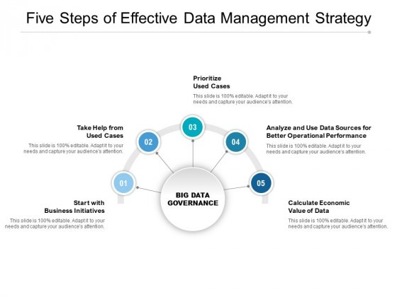 Five Steps Of Effective Data Management Strategy Ppt PowerPoint Presentation Show Example