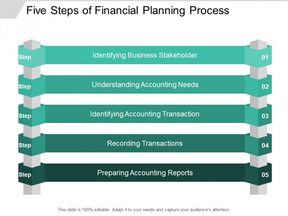 Five Steps Of Financial Planning Process Ppt PowerPoint Presentation Ideas Layouts