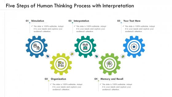 Five Steps Of Human Thinking Process With Interpretation Ppt PowerPoint Presentation File Diagrams PDF