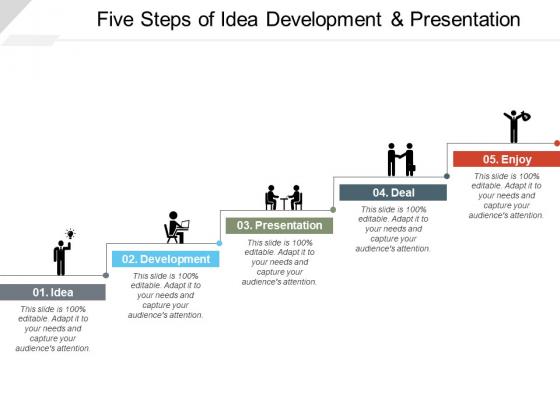 Five Steps Of Idea Development And Presentation Ppt PowerPoint Presentation Professional Deck