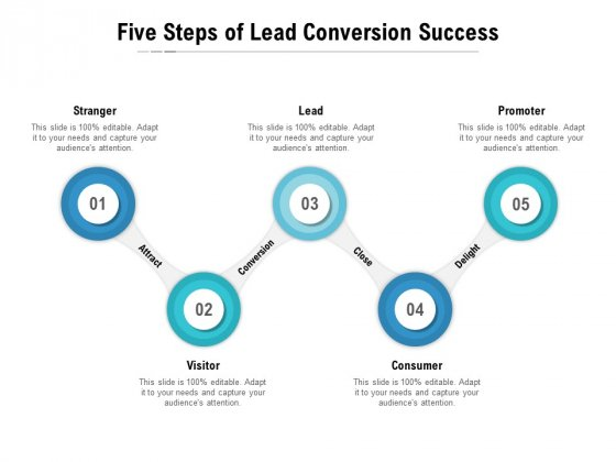 Five Steps Of Lead Conversion Success Ppt PowerPoint Presentation Icon Guide