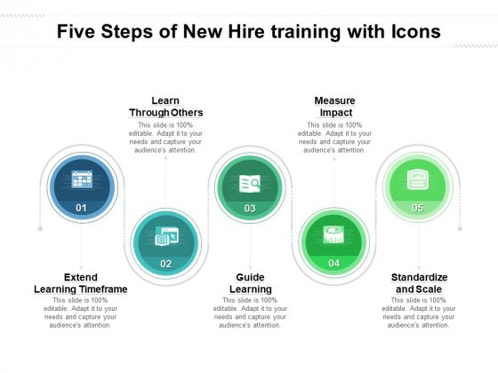 Five Steps Of New Hire Training With Icons Ppt PowerPoint Presentation Pictures Layout PDF