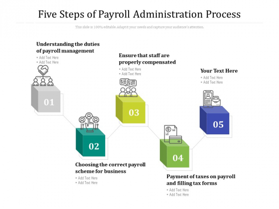 Five Steps Of Payroll Administration Process Ppt PowerPoint Presentation Pictures Layout PDF
