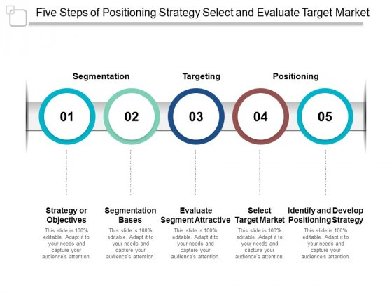 Five Steps Of Positioning Strategy Select And Evaluate Target Market Ppt PowerPoint Presentation Show Clipart
