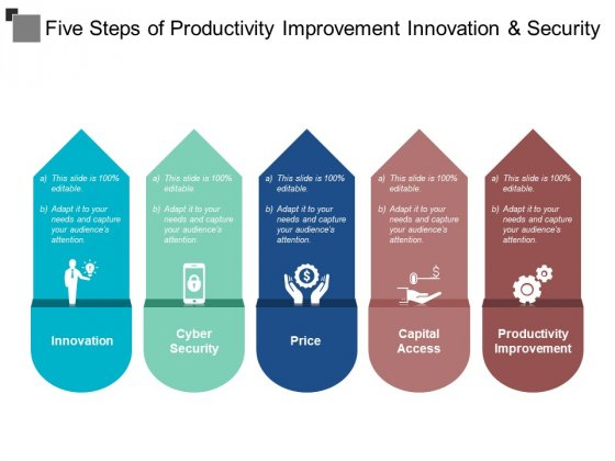 Five Steps Of Productivity Improvement Innovation And Security Ppt PowerPoint Presentation Layouts Inspiration