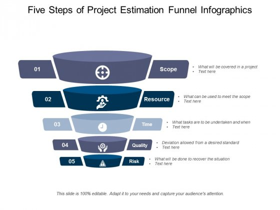 Five Steps Of Project Estimation Funnel Infographics Ppt PowerPoint Presentation Infographics Example Introduction