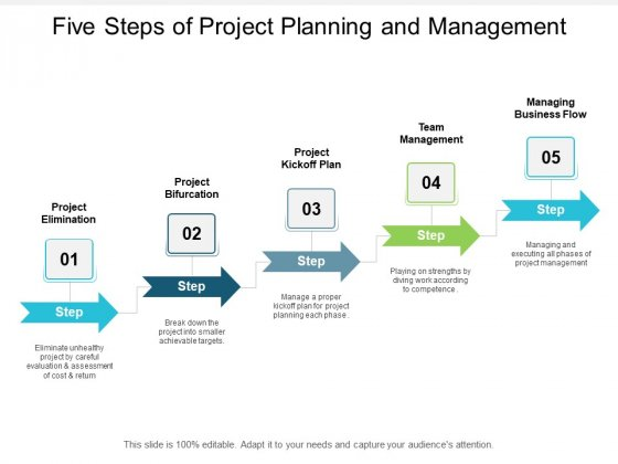 Five Steps Of Project Planning And Management Ppt PowerPoint Presentation File Topics