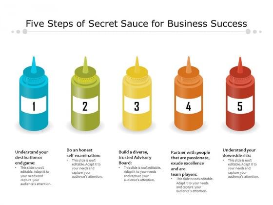 Five Steps Of Secret Sauce For Business Success Ppt PowerPoint Presentation Inspiration Slides PDF