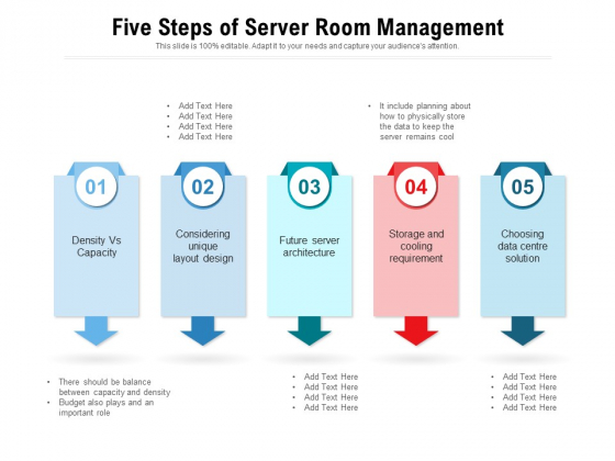 Five Steps Of Server Room Management Ppt PowerPoint Presentation Gallery Diagrams PDF