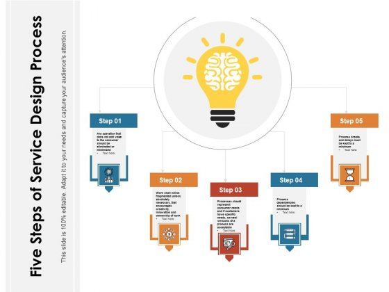 Five Steps Of Service Design Process Ppt PowerPoint Presentation File Example PDF