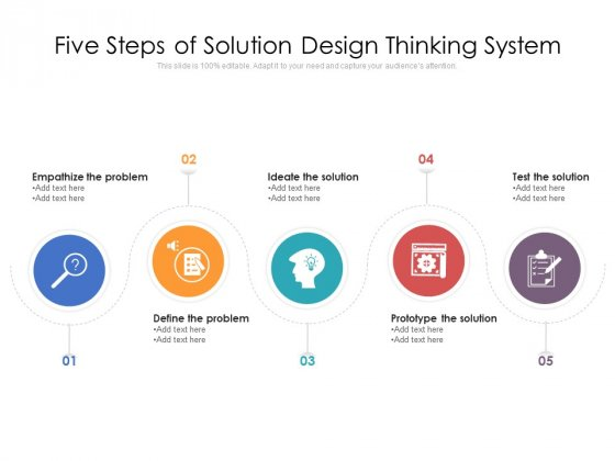 Five Steps Of Solution Design Thinking System Ppt PowerPoint Presentation Gallery Graphics Tutorials PDF