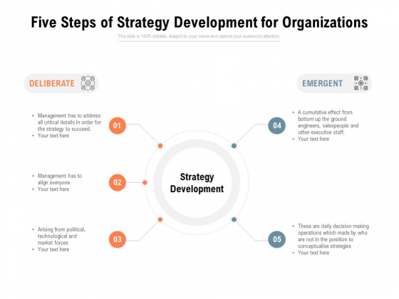 Five Steps Of Strategy Development For Organizations Ppt PowerPoint Presentation Ideas Background Designs