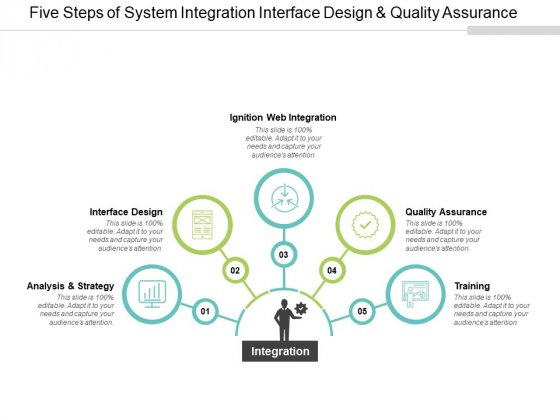 Five Steps Of System Integration Interface Design And Quality Assurance Ppt PowerPoint Presentation Infographics File Formats