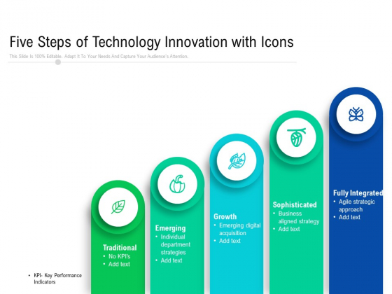 Five Steps Of Technology Innovation With Icons Ppt PowerPoint Presentation File Grid PDF