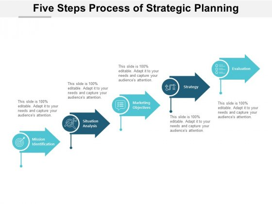 Five Steps Process Of Strategic Planning Ppt PowerPoint Presentation File Deck