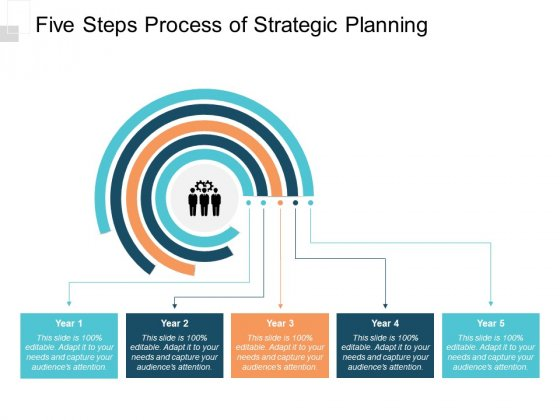 Five Steps Process Of Strategic Planning Ppt PowerPoint Presentation Layouts Visuals