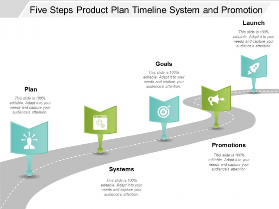 Five Steps Product Plan Timeline System And Promotion Ppt PowerPoint Presentation Inspiration Design Ideas