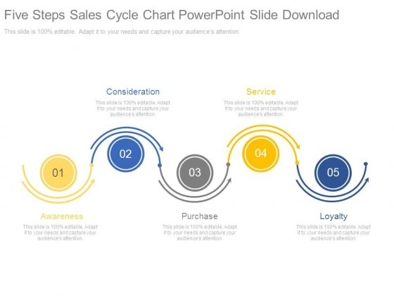 Five Steps Sales Cycle Chart Powerpoint Slide Download