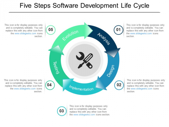 Five Steps Software Development Life Cycle Ppt PowerPoint Presentation Summary Skills