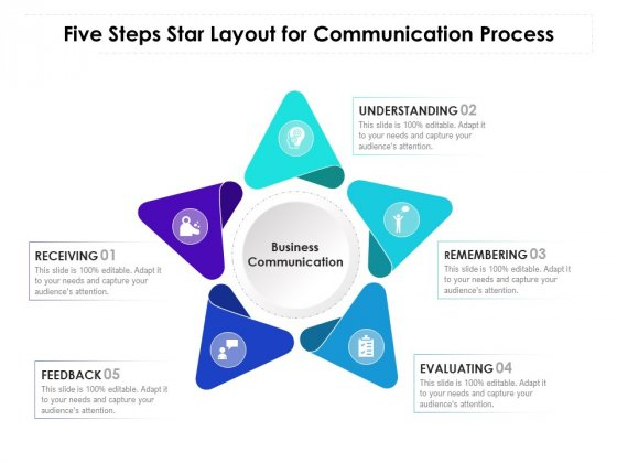 Five Steps Star Layout For Communication Process Ppt PowerPoint Presentation Infographics Skills PDF