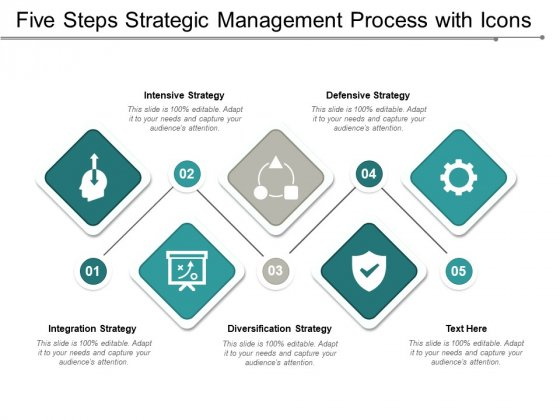 Five Steps Strategic Management Process With Icons Ppt Powerpoint Presentation Summary Layouts