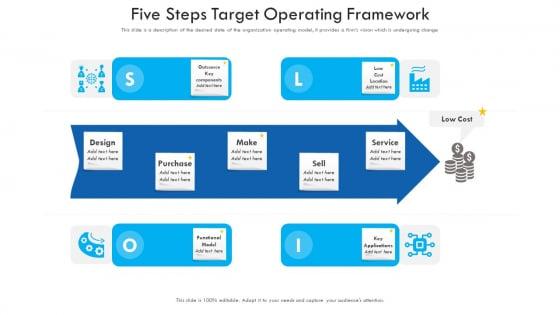 Five Steps Target Operating Framework Summary PDF