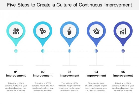 Five Steps To Create A Culture Of Continuous Improvement Ppt PowerPoint Presentation Themes
