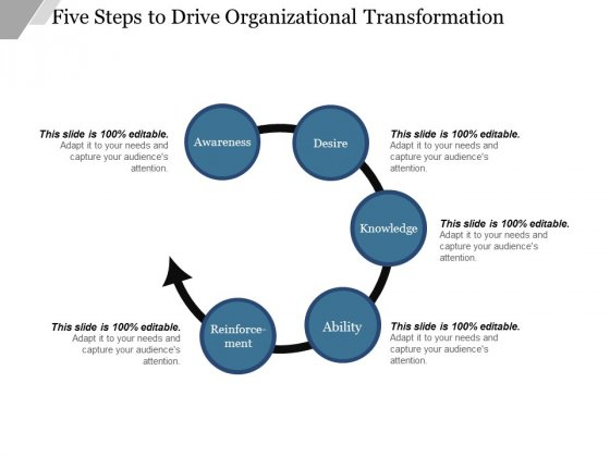 Five Steps To Drive Organizational Transformation Ppt PowerPoint Presentation Gallery Influencers