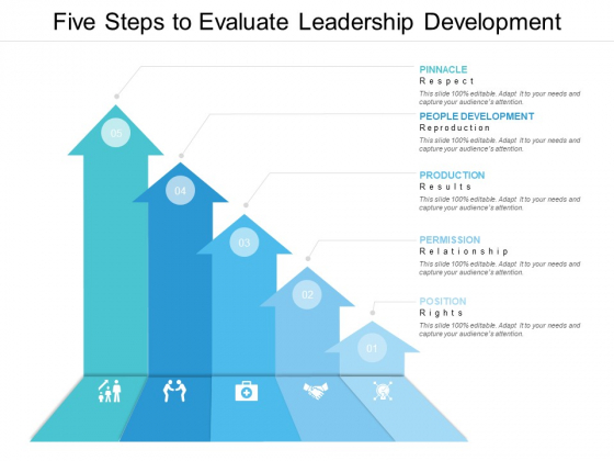 Five Steps To Evaluate Leadership Development Ppt PowerPoint Presentation Gallery Sample