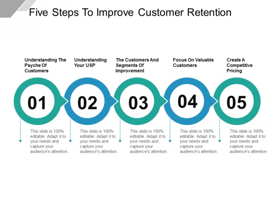 Five Steps To Improve Customer Retention Ppt PowerPoint Presentation Layouts Show