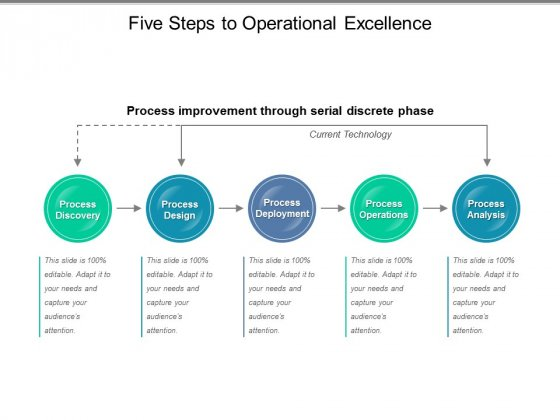 Five Steps To Operational Excellence Ppt PowerPoint Presentation Gallery Samples