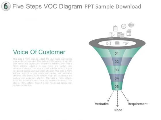Five Steps Voc Diagram Ppt Sample Download