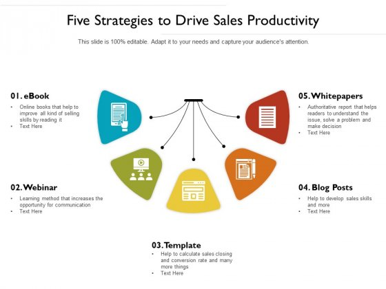 Five Strategies To Drive Sales Productivity Ppt PowerPoint Presentation Gallery Files PDF