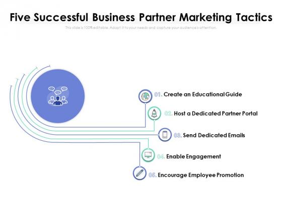 Five Successful Business Partner Marketing Tactics Ppt PowerPoint Presentation File Portrait PDF