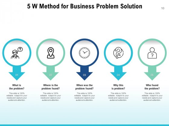 Five_W_Customer_Service_Process_Ppt_PowerPoint_Presentation_Complete_Deck_Slide_10