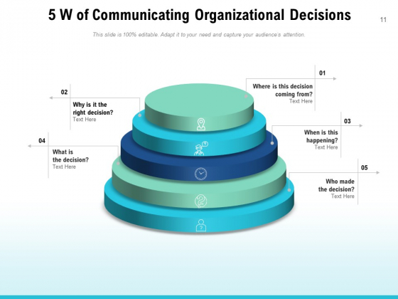 Five_W_Customer_Service_Process_Ppt_PowerPoint_Presentation_Complete_Deck_Slide_11