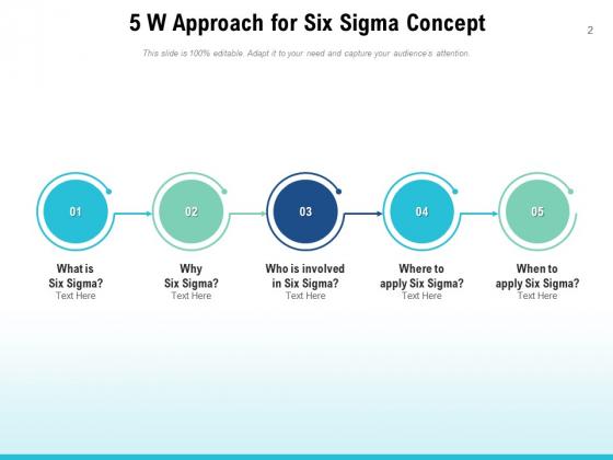 Five_W_Customer_Service_Process_Ppt_PowerPoint_Presentation_Complete_Deck_Slide_2