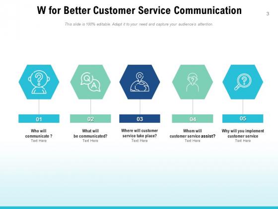Five_W_Customer_Service_Process_Ppt_PowerPoint_Presentation_Complete_Deck_Slide_3
