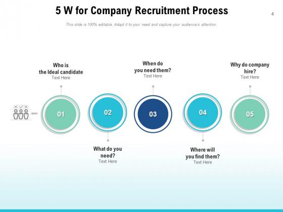 Five_W_Customer_Service_Process_Ppt_PowerPoint_Presentation_Complete_Deck_Slide_4