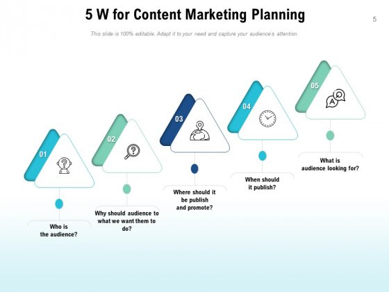 Five_W_Customer_Service_Process_Ppt_PowerPoint_Presentation_Complete_Deck_Slide_5