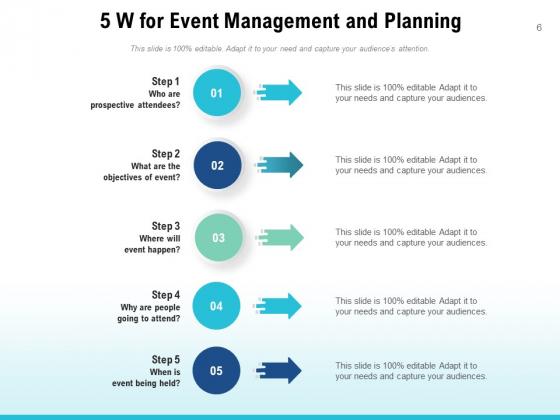 Five_W_Customer_Service_Process_Ppt_PowerPoint_Presentation_Complete_Deck_Slide_6