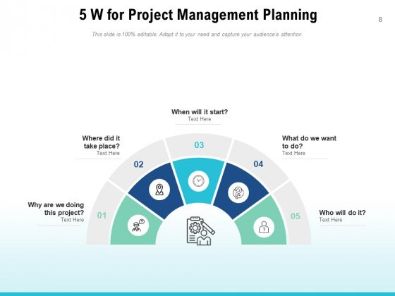 Five_W_Customer_Service_Process_Ppt_PowerPoint_Presentation_Complete_Deck_Slide_8