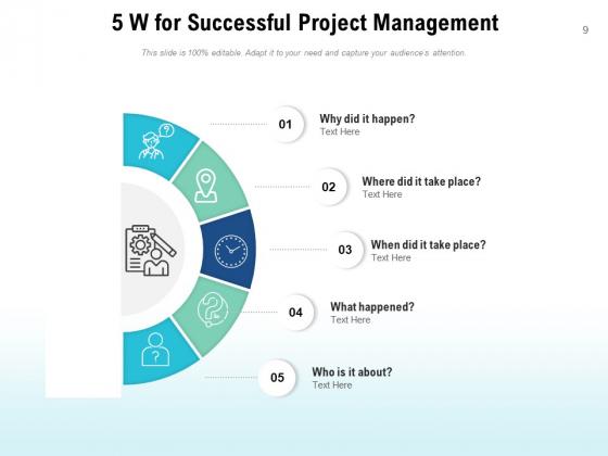 Five_W_Customer_Service_Process_Ppt_PowerPoint_Presentation_Complete_Deck_Slide_9