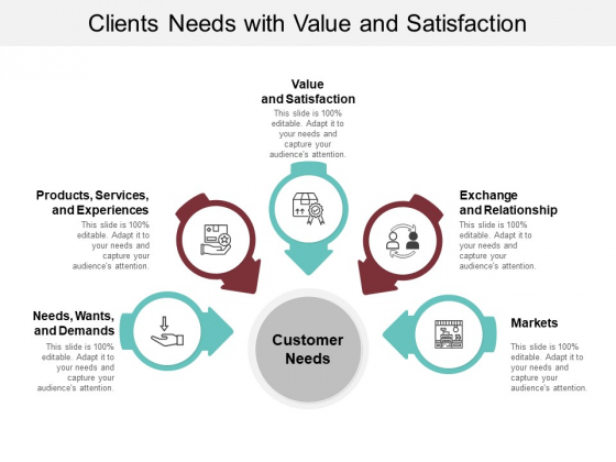 Five Ways To Satisfy Customer Needs With Icons Ppt PowerPoint Presentation Model Layout Ideas